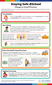 Staying Safe @ School: New Covid-19 Practices